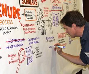4 técnicas para generar ideas